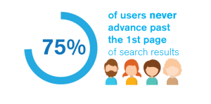 75%-of-users-graphic